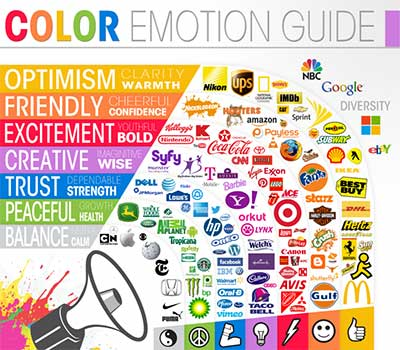 color emotion brand guide